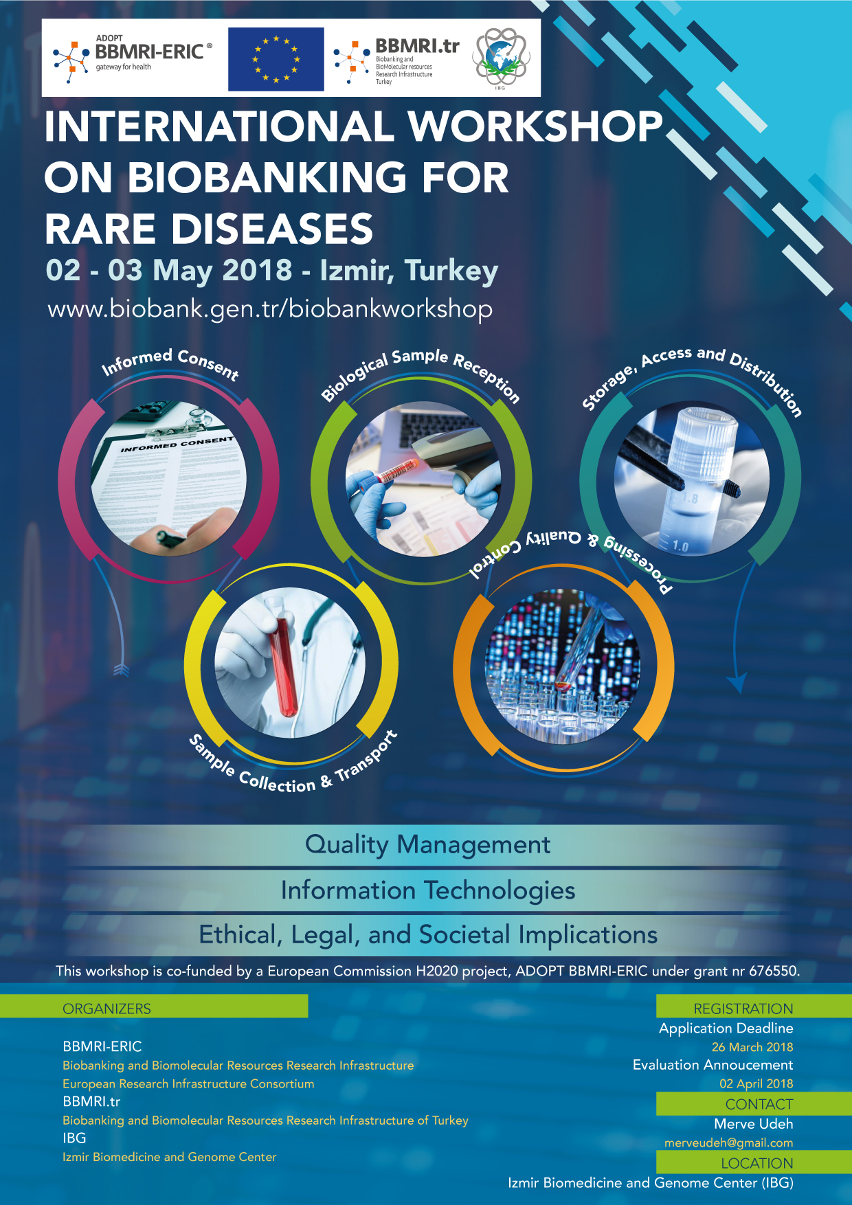 International Workshop on Biobanking for Rare Diseases