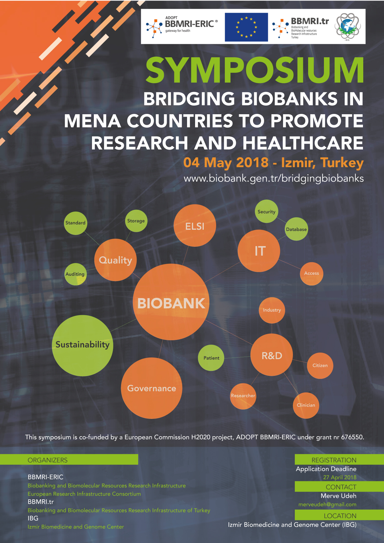 Bridging Biobanks in MENA Countries to Promote Research and Healthcare Symposium